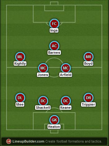 Predicted Burnley lineup vs Liverpool on 04/03/2015