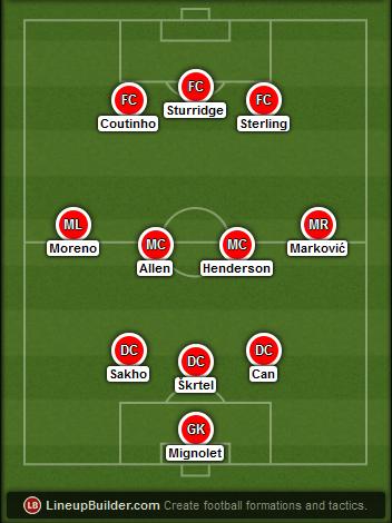 Predicted Liverpool lineup vs Burnley on 04/03/2015
