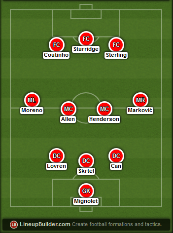 Predicted Liverpool lineup vs Swansea on 16/03/2015