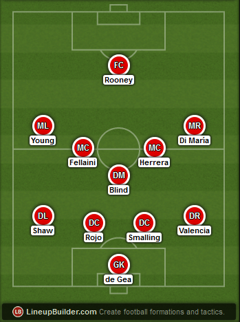 Predicted Manchester United lineup vs Arsenal on 09/03/2015