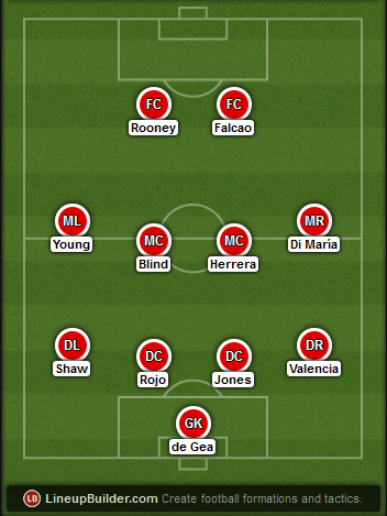 Predicted Manchester United lineup vs Newcastle on 04/03/2015