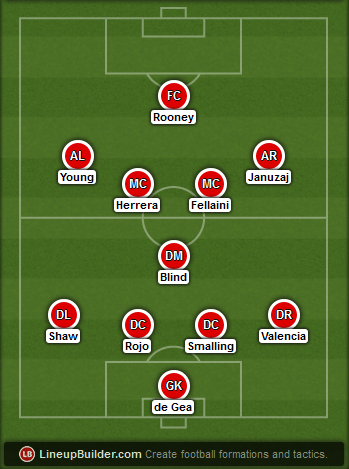 Predicted Manchester United lineup vs Tottenham on 15/03/2015