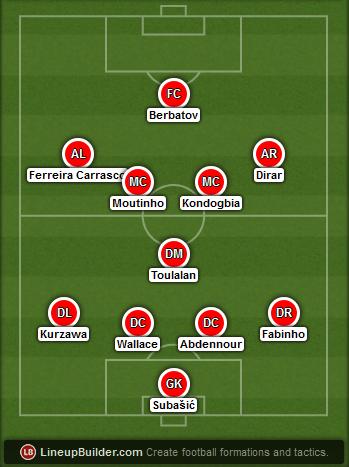 Predicted Monaco lineup vs Arsenal on 17/03/2015