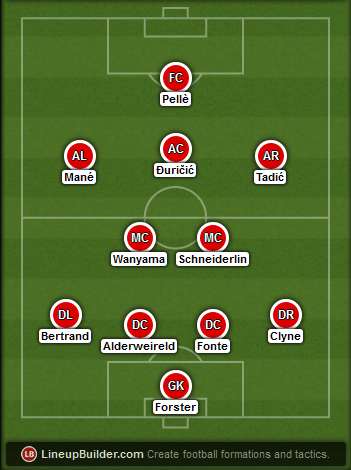 Predicted Southampton lineup vs Chelsea on 15/03/2015