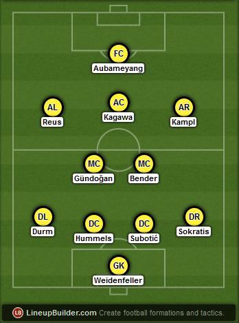 Predicted Borussia Dortmund lineup vs Bayern Munich on 04/04/2015
