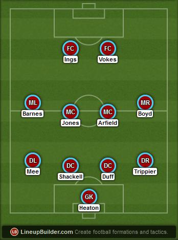 Predicted Burnley lineup vs Arsenal on 11/04/2015