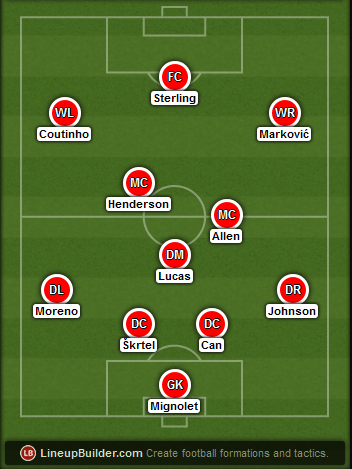 Predicted Liverpool lineup vs Aston Villa on 19/04/2015