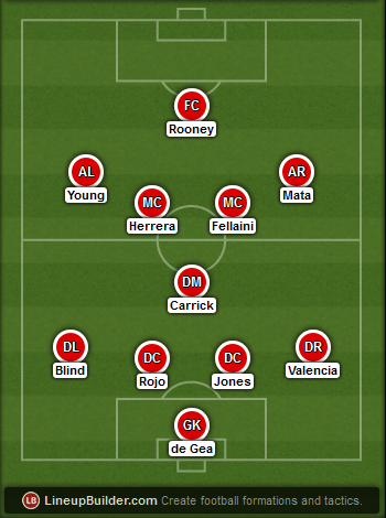 Predicted Manchester United lineup vs Manchester City on 12/04/2015
