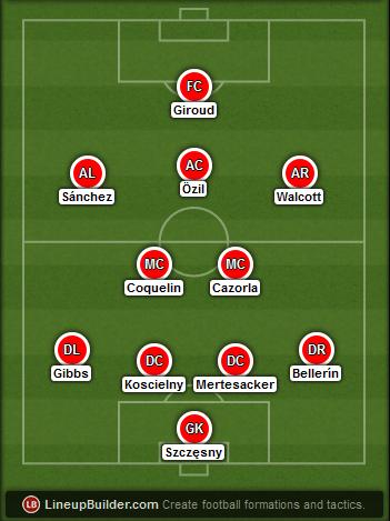 Predicted Arsenal lineup vs Aston Villa on 30/05/2015