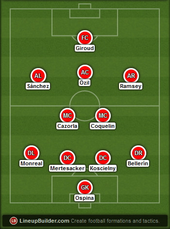 Manchester United Vs Arsenal Preview Possible Lineups Key Stats