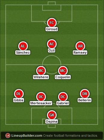 Predicted Arsenal lineup vs Sunderland on 20/05/2015