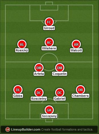 Predicted Arsenal lineup vs WBA on 24/05/2015