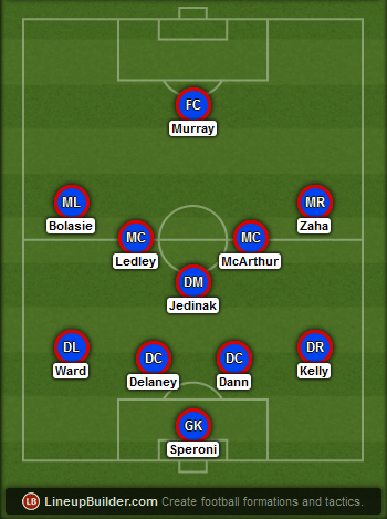 Predicted Crystal Palace lineup vs Manchester United on 09/05/2015