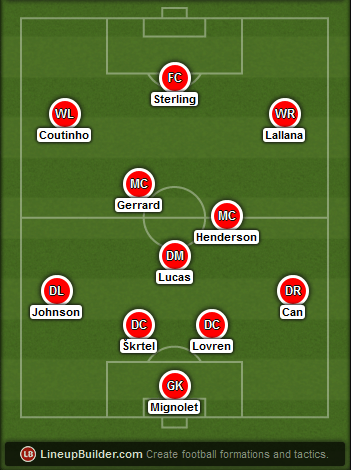 Predicted Liverpool lineup vs Crystal Palace on 16/05/2015