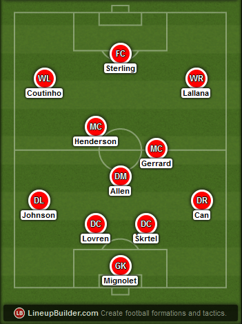 Predicted Liverpool lineup vs QPR on 02/05/2015