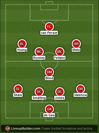 Manchester United lineup vs Arsenal on 17/05/2015