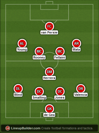 Predicted Manchester United lineup vs Crystal Palace on 09/05/2015