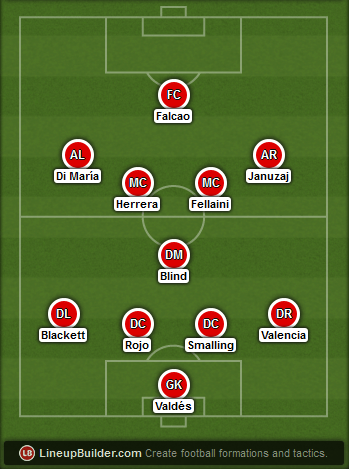 Predicted Manchester United lineup vs Hull City on 24/05/2015