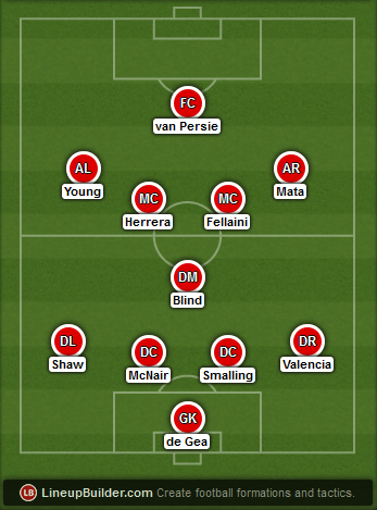 Predicted Manchester United lineup vs WBA on 02/05/2015