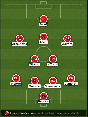 Predicted Stoke City lineup vs Liverpool on 24/05/2015