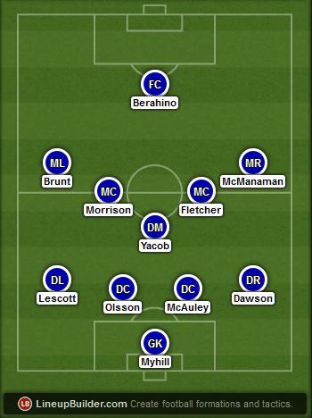 Predicted WBA lineup vs Arsenal on 24/05/2015