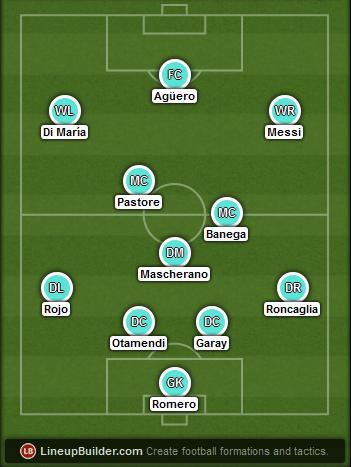 Argentina vs Uruguay predicted lineup on 17/06/2015