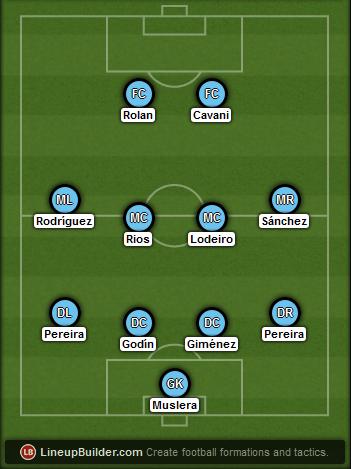 Uruguay vs Argentina predicted lineup on 17/06/2015