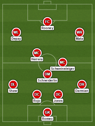 Possible Manchester United Lineup