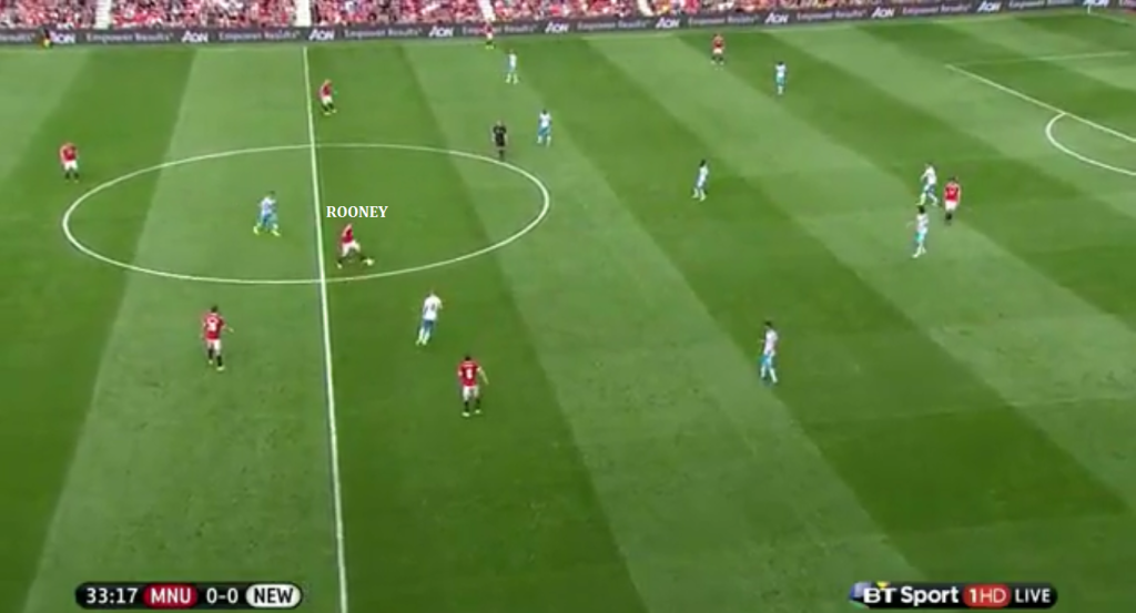 Rooney dropping deep, but has little forward options through the centre