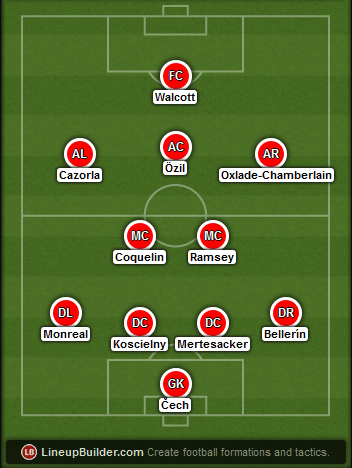 Predicted Arsenal lineup vs West Ham on 09/08/2015