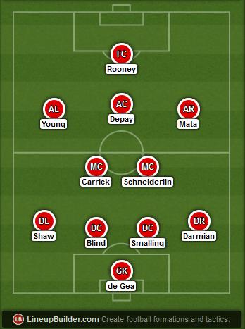 Predicted Manchester United lineup vs Aston- Villa on 14/08/2015