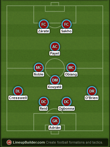 Predicted West Ham lineup vs Arsenal on 09/08/2015