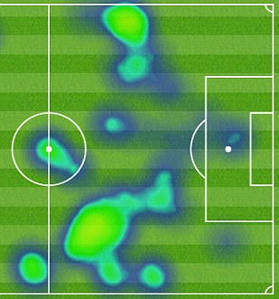 Anthony Martial's heatmap against Southampton