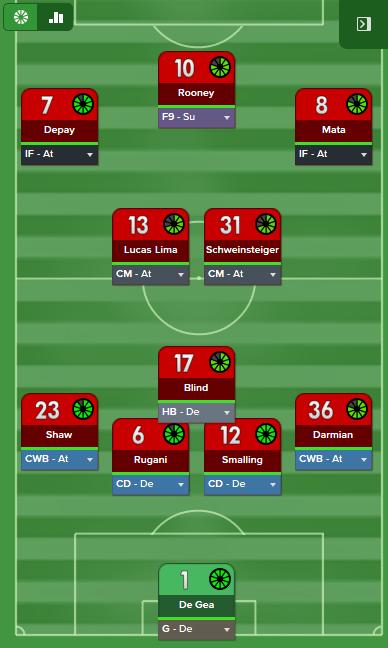 Tactical analysis Devastating 4-1-2-3, formation