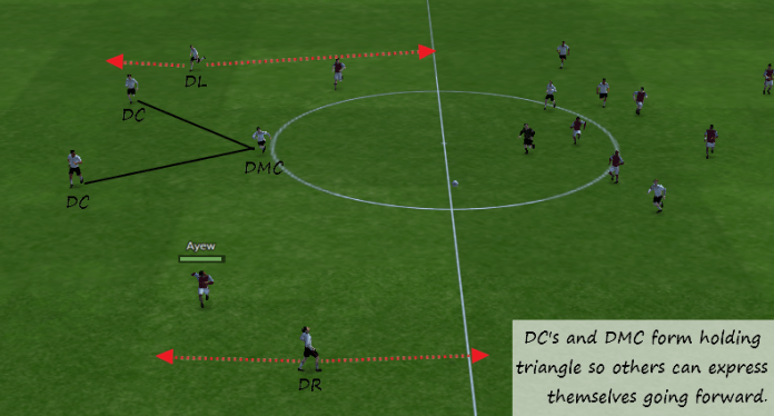 football manager 2015 tactic