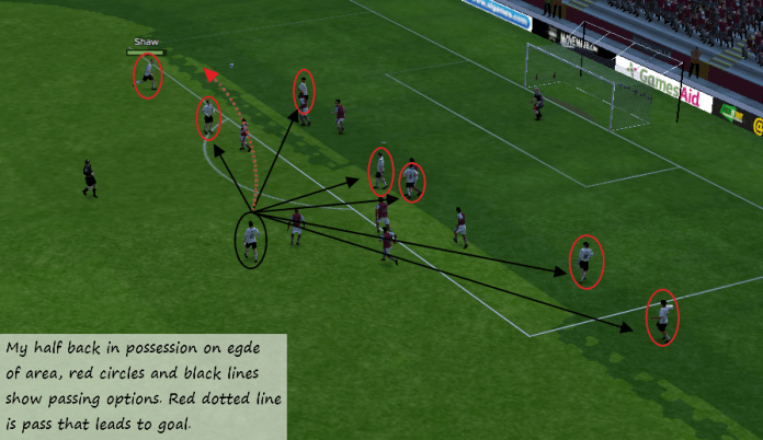 Tactical analysis Devastating 4-1-2-3, overload in oppositon area