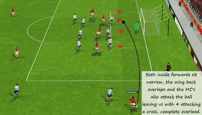Tactical analysis Devastating 4-1-2-3, wide play
