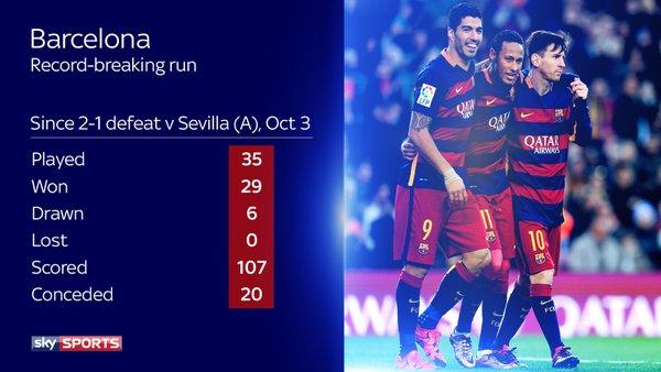 Courtesy: Sky Sports