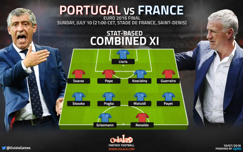 CombinedXI-Portugal-France