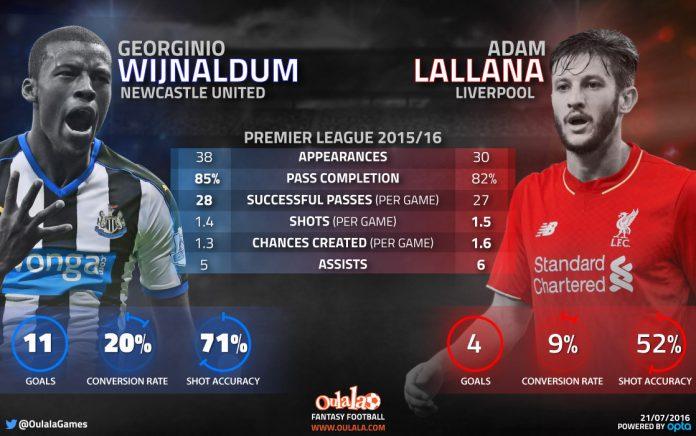 Infographic---Wijnaldum-vs-Lallana