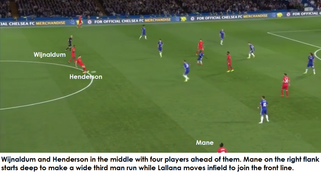 wij-dropping-alongside-hendo-which-allows-lallana-to-join-the-fwds-and-mane-the-wide-third-man-run-from-deep