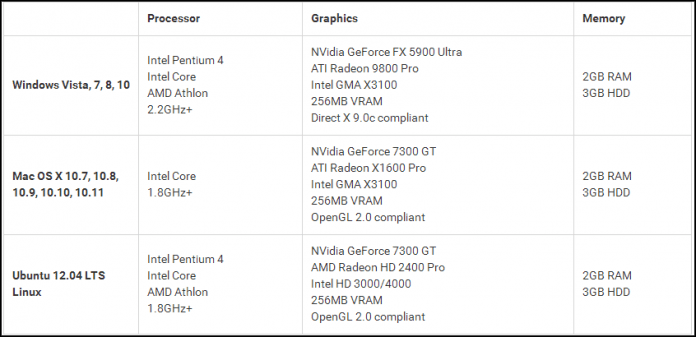 fm2017systemrequirements