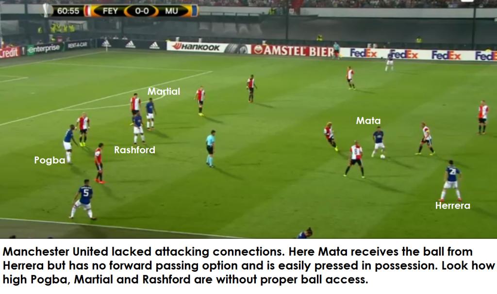 no-connection-centre-attacking