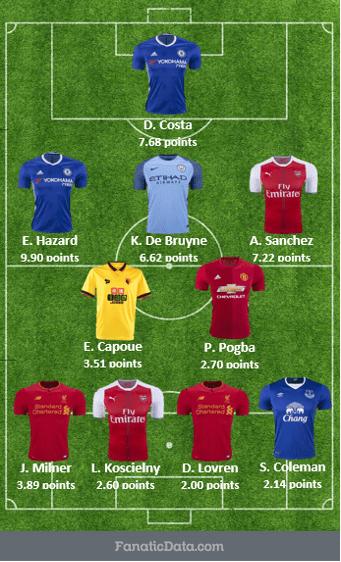 starting-squad-12