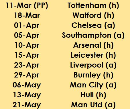 Crystal Palace's remaining fixtures this season.