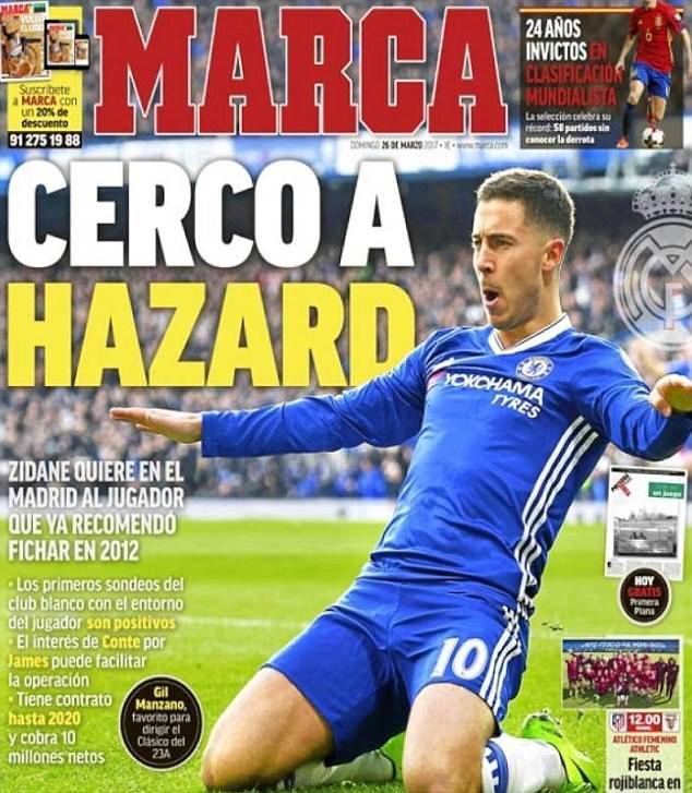 Marca Hazard