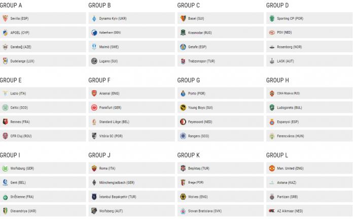 Uefa Europa League 2019 20 Group Stage Draw Teams Pots Fixtures Sportslens Com