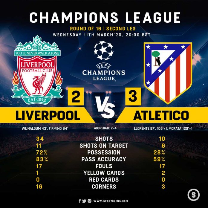 liverpool v atletico stats - Report: Liverpool retain 'strong interest' in 'prolific' int'l, Klopp is a 'big admirer'