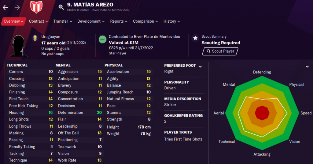 FM 2021 Player Profile Matias Arezo 2020 1024x536 - Football Manager 2021 Wonderkids – a bargain (future) starting XI