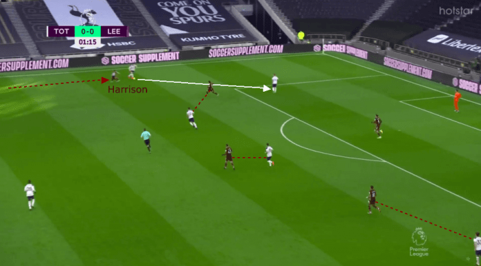 Harrason - Tactical Analysis: The Different Philosophies on Display in Tottenham Hotspur vs Leeds United